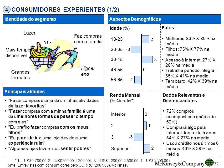 CONSUMIDORES EXPERIENTES (1/2)