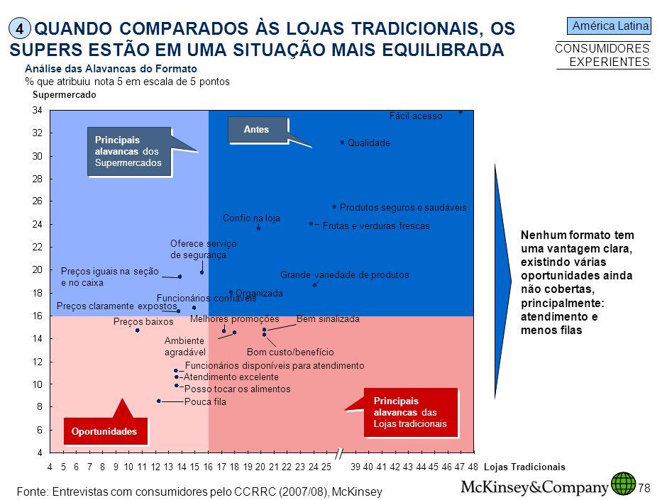 SPO-ZZD717-20080425 QUANDO COMPARADOS ÀS LOJAS TRADICIONAIS, OS SUPERS ESTÃO EM UMA SITUAÇÃO MAIS EQUILIBRADA.