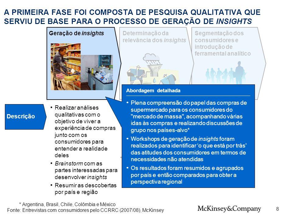 SPO-ZZD717-20080425 A PRIMEIRA FASE FOI COMPOSTA DE PESQUISA QUALITATIVA QUE SERVIU DE BASE PARA O PROCESSO DE GERAÇÃO DE INSIGHTS.