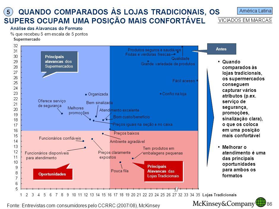 SPO-ZZD717-20080425 5. QUANDO COMPARADOS ÀS LOJAS TRADICIONAIS, OS SUPERS OCUPAM UMA POSIÇÃO MAIS CONFORTÁVEL.