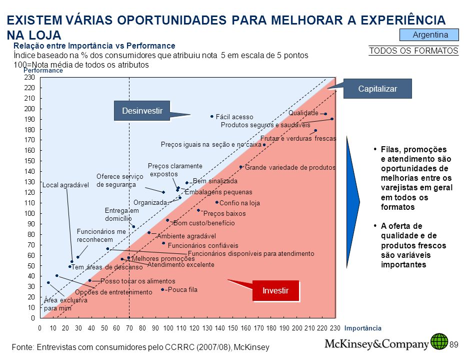 EXISTEM VÁRIAS OPORTUNIDADES PARA MELHORAR A EXPERIÊNCIA NA LOJA