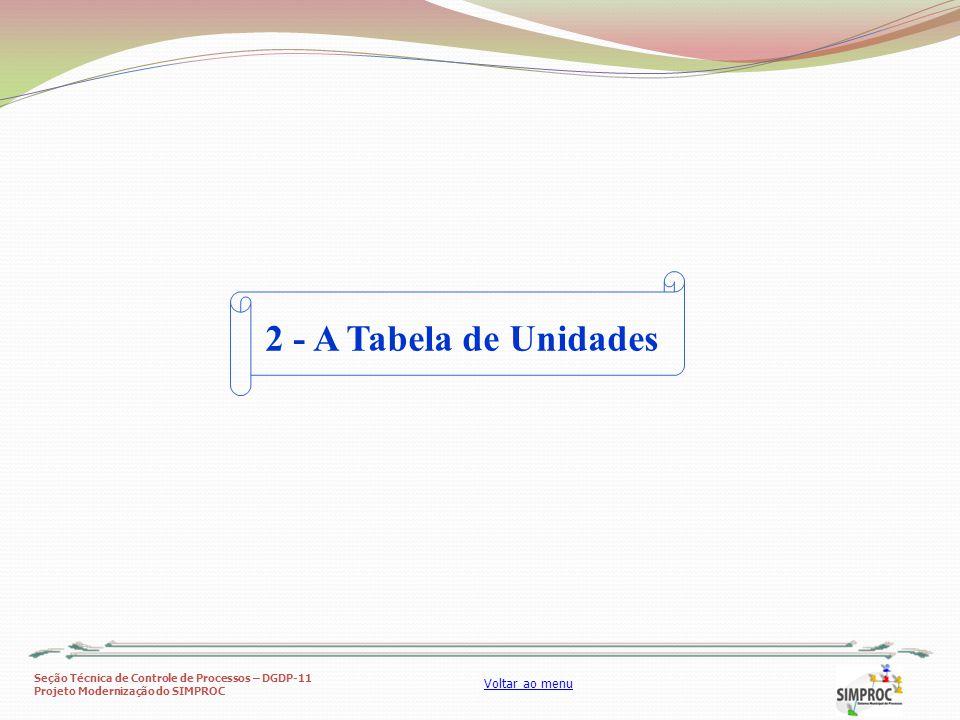 2 - A Tabela de Unidades
