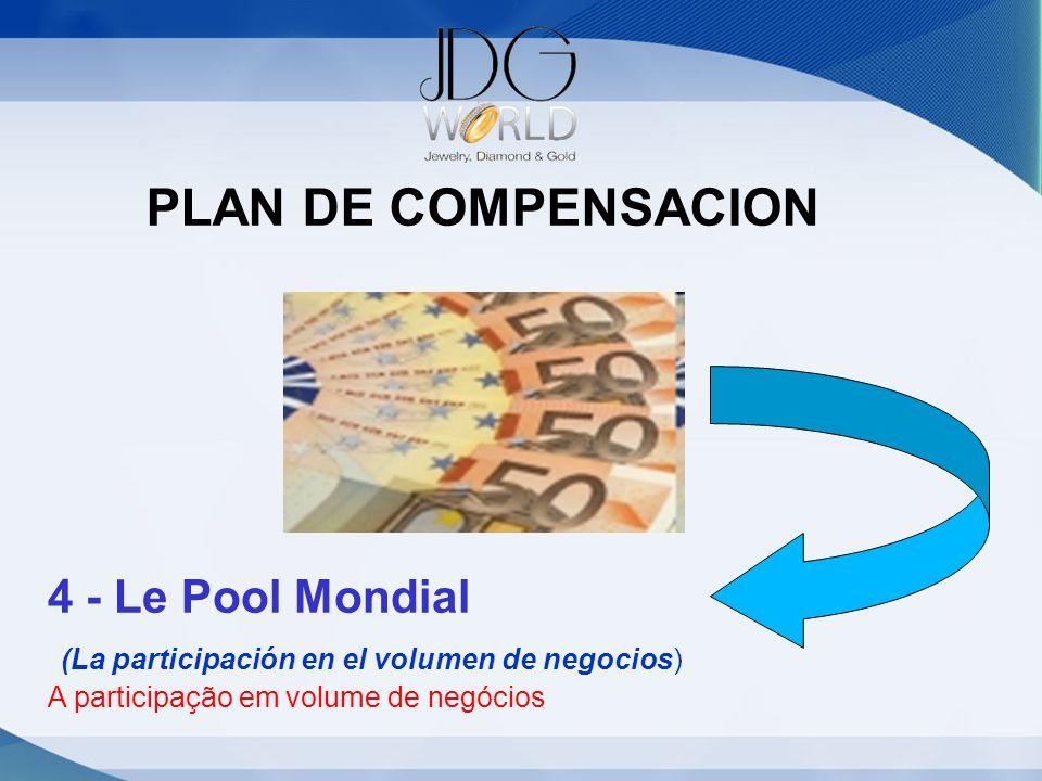 PLAN DE COMPENSACION 4 - Le Pool Mondial