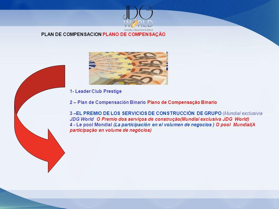 PLAN DE COMPENSACION PLANO DE COMPENSAÇÃO