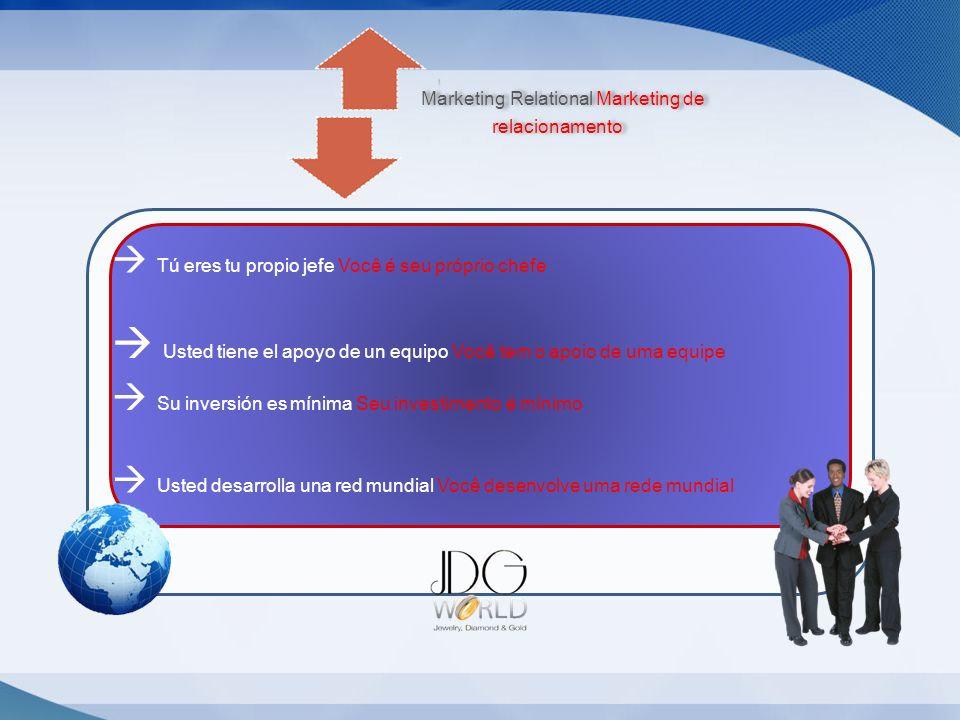 Marketing Relational Marketing de relacionamento