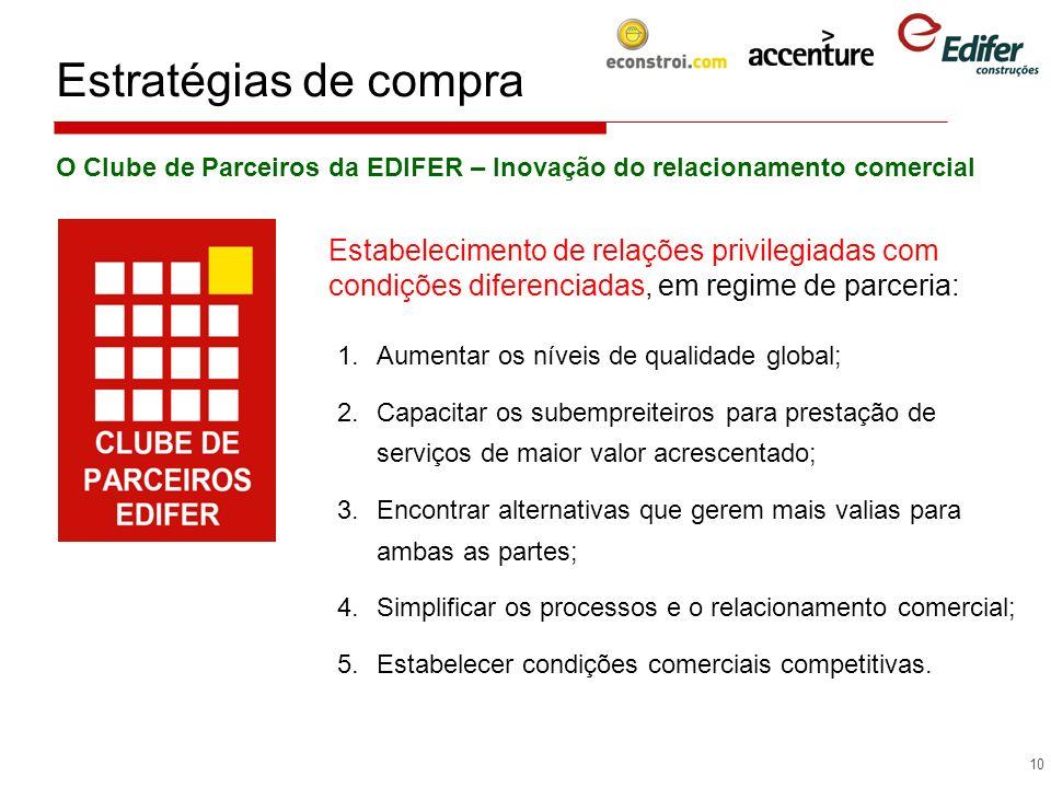 Estratégias de compra O Clube de Parceiros da EDIFER – Inovação do relacionamento comercial.