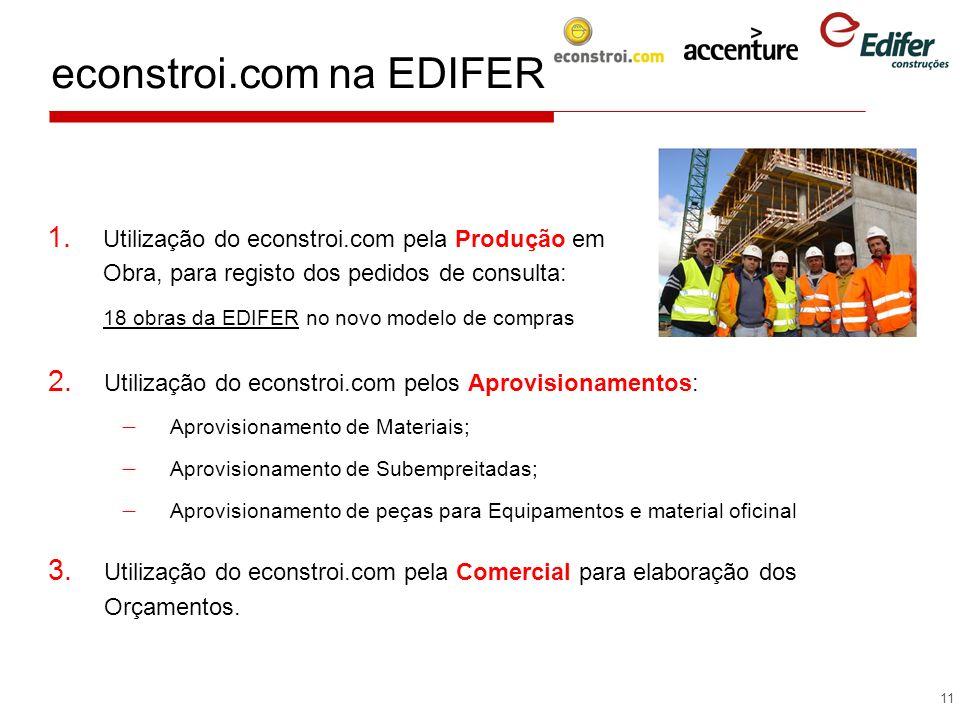 econstroi.com na EDIFER
