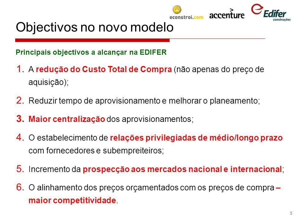 Objectivos no novo modelo