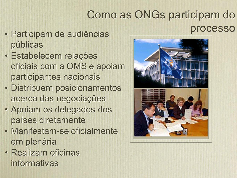 Como as ONGs participam do processo