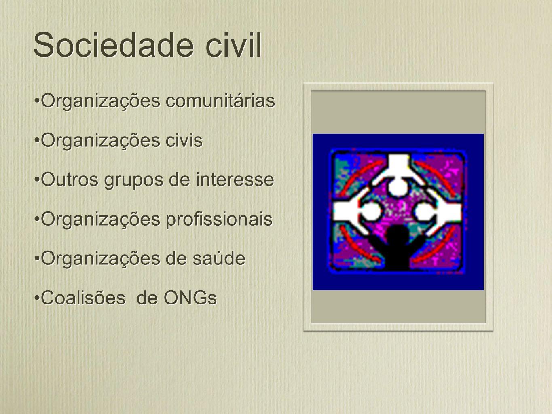 Sociedade civil Organizações comunitárias Organizações civis