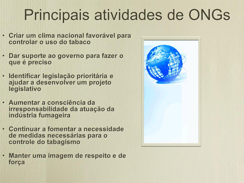 Principais atividades de ONGs