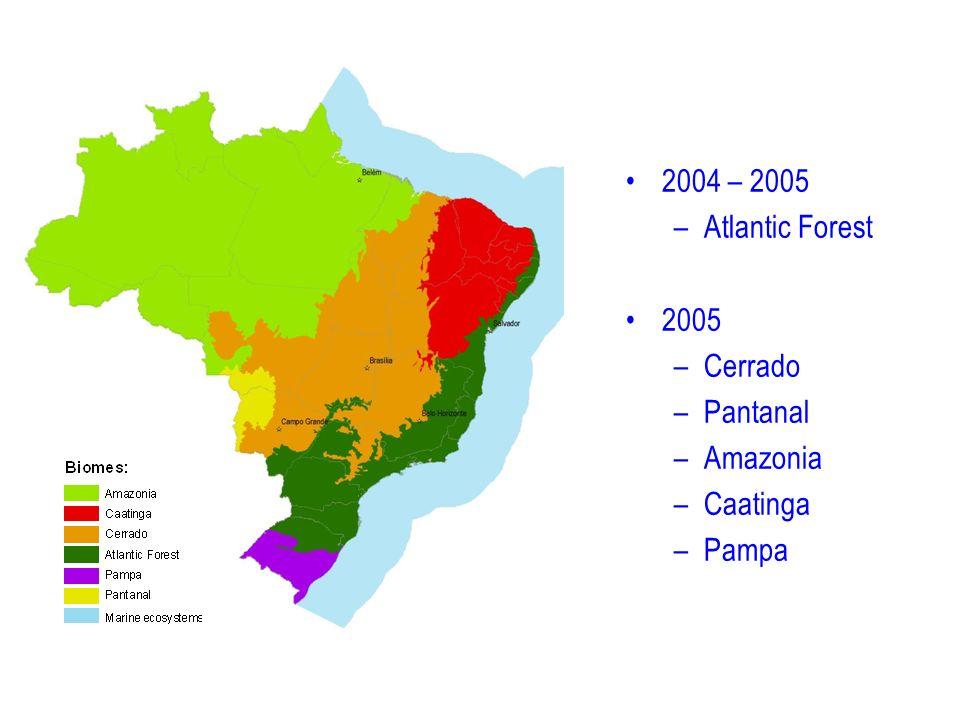 2004 – 2005 Atlantic Forest 2005 Cerrado Pantanal Amazonia Caatinga