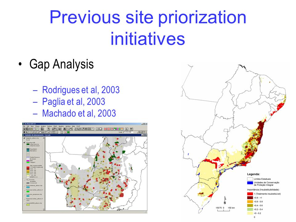 Previous site priorization initiatives