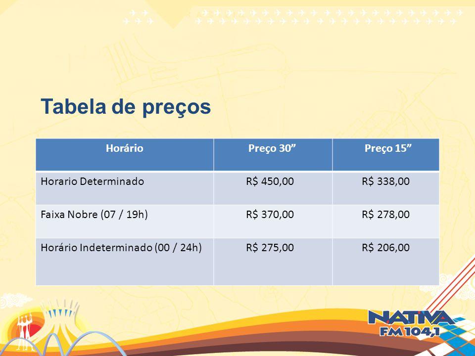 Tabela de preços Horário Preço 30 Preço 15 Horario Determinado