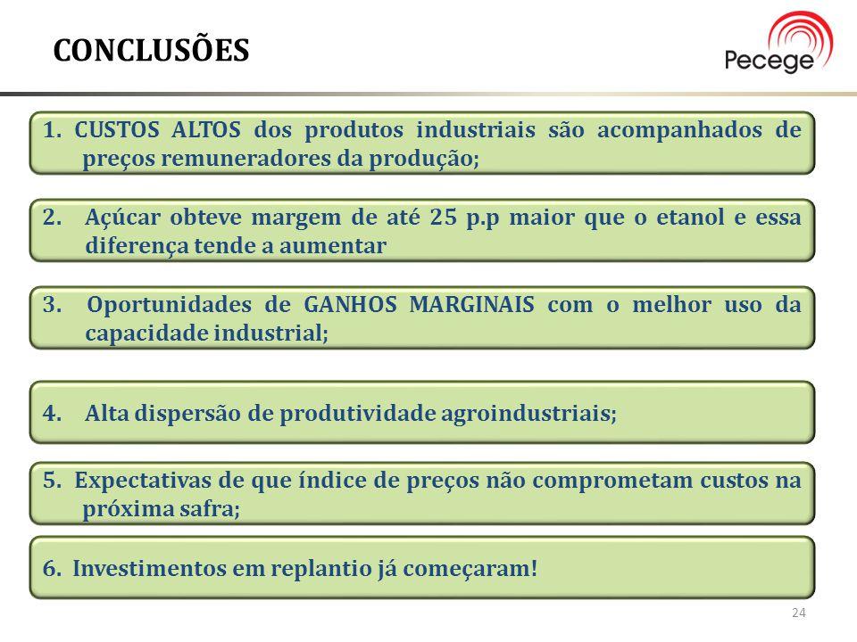 Conclusões 1. CUSTOS ALTOS dos produtos industriais são acompanhados de preços remuneradores da produção;