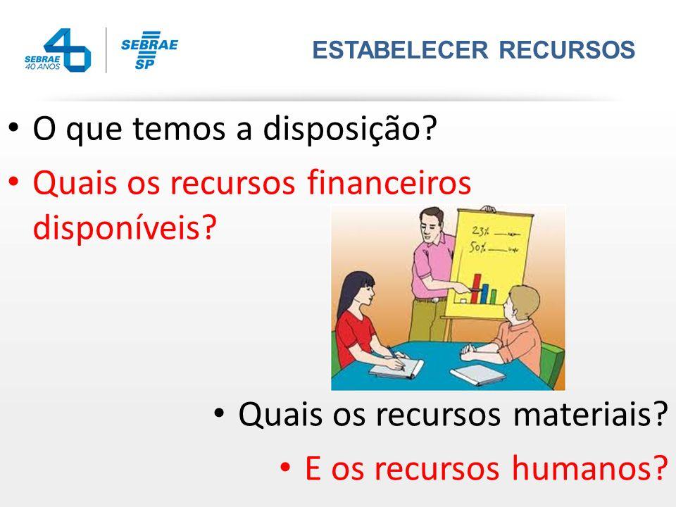 O que temos a disposição Quais os recursos financeiros disponíveis