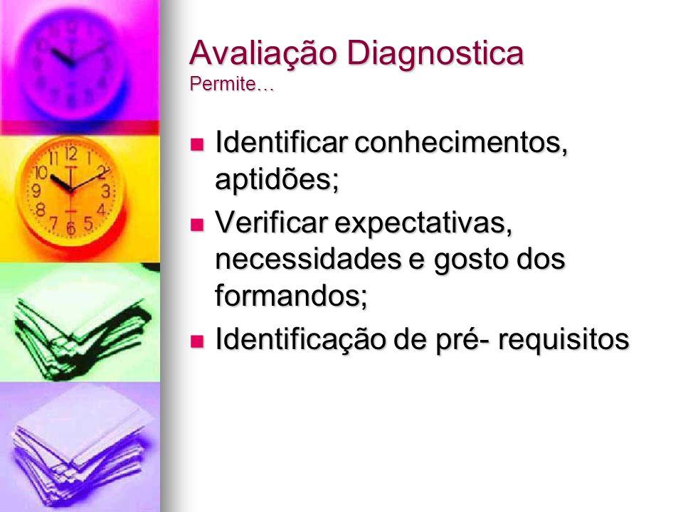 Avaliação Diagnostica Permite…