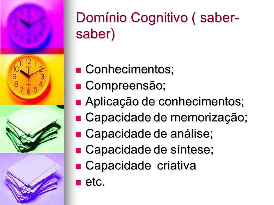 Domínio Cognitivo ( saber- saber)