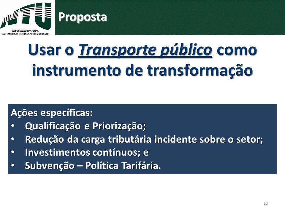 Usar o Transporte público como instrumento de transformação