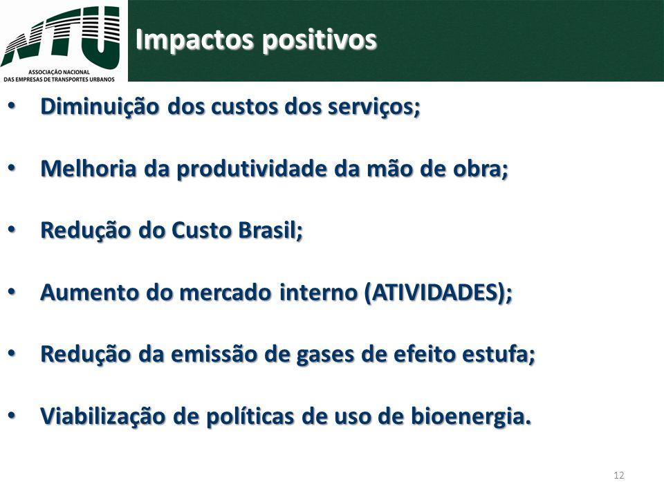 Impactos positivos Diminuição dos custos dos serviços;
