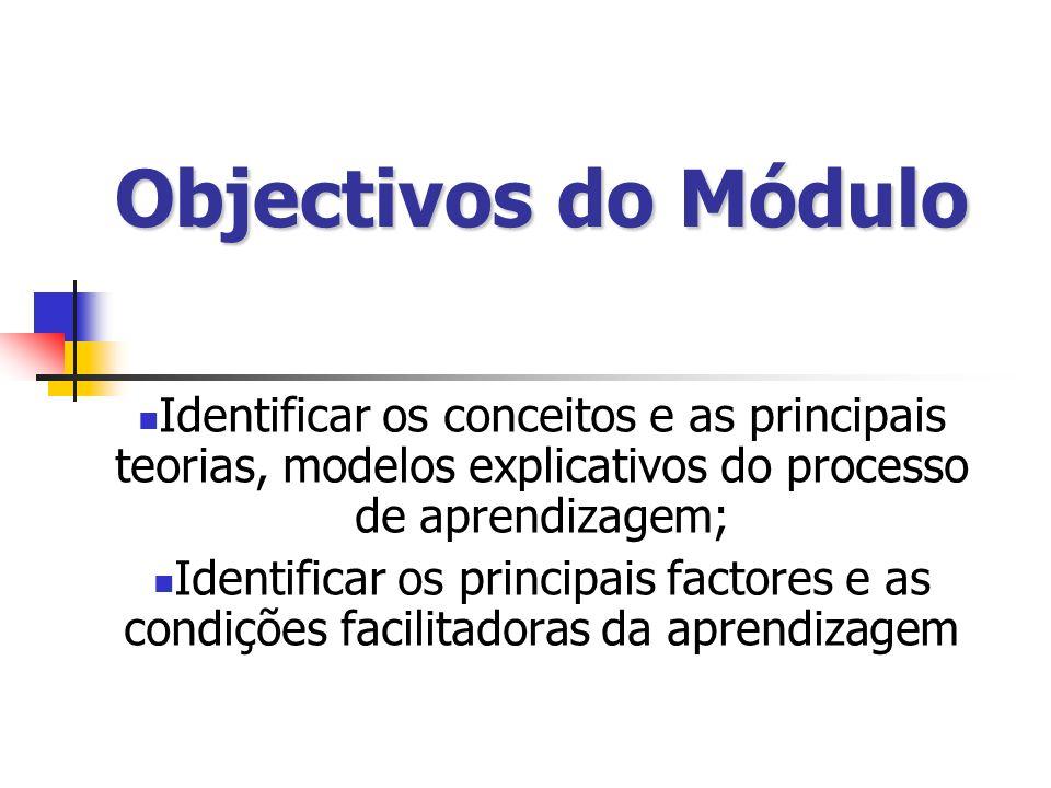 Objectivos do Módulo Identificar os conceitos e as principais teorias, modelos explicativos do processo de aprendizagem;