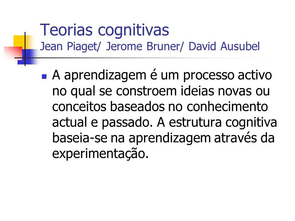 Teorias cognitivas Jean Piaget/ Jerome Bruner/ David Ausubel
