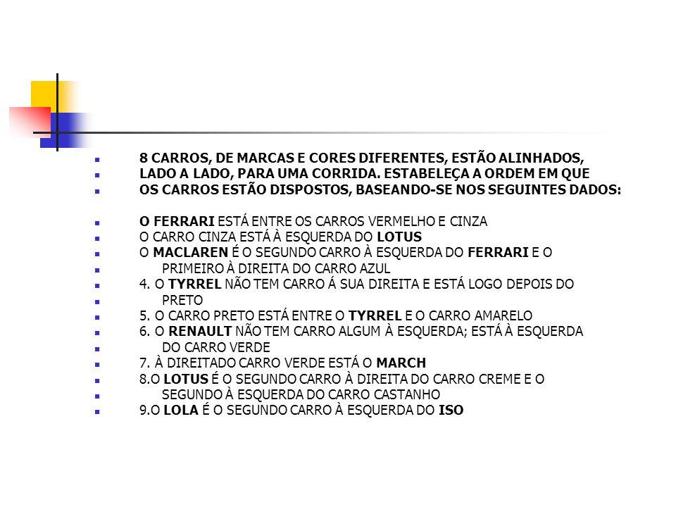 8 CARROS, DE MARCAS E CORES DIFERENTES, ESTÃO ALINHADOS,