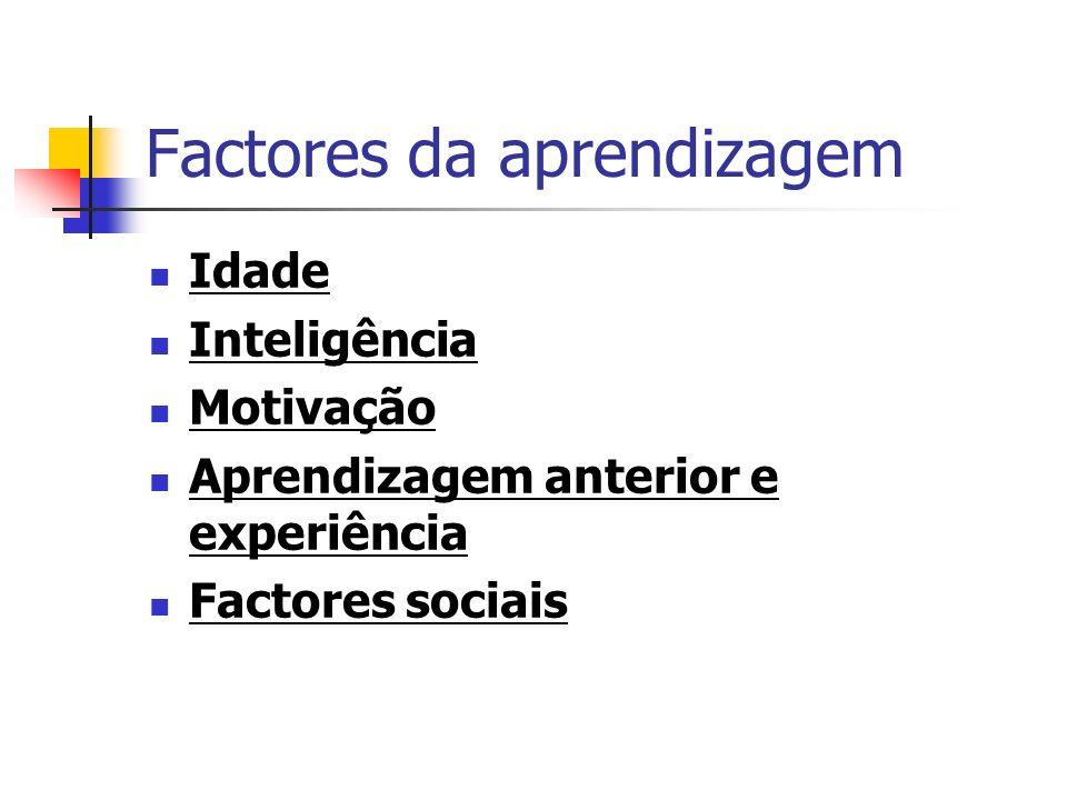 Factores da aprendizagem