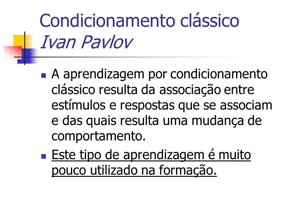 Condicionamento clássico Ivan Pavlov