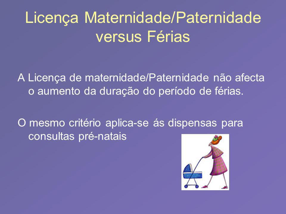 Licença Maternidade/Paternidade versus Férias