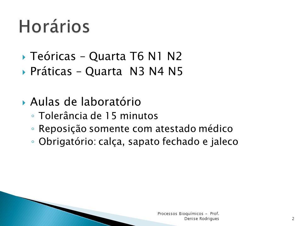 Horários Teóricas – Quarta T6 N1 N2 Práticas – Quarta N3 N4 N5