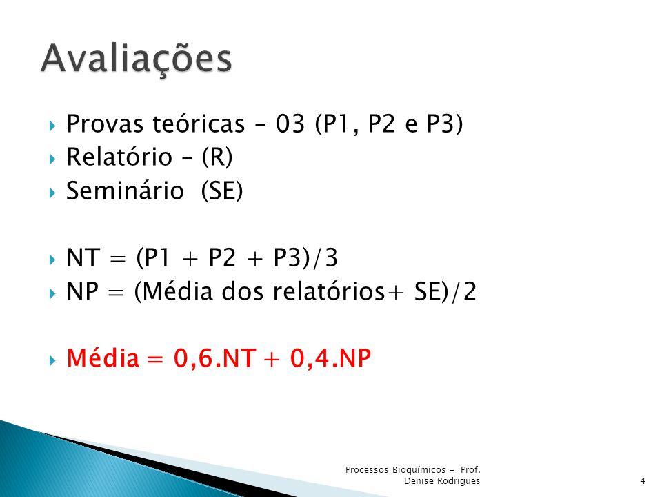 Avaliações Provas teóricas – 03 (P1, P2 e P3) Relatório – (R)