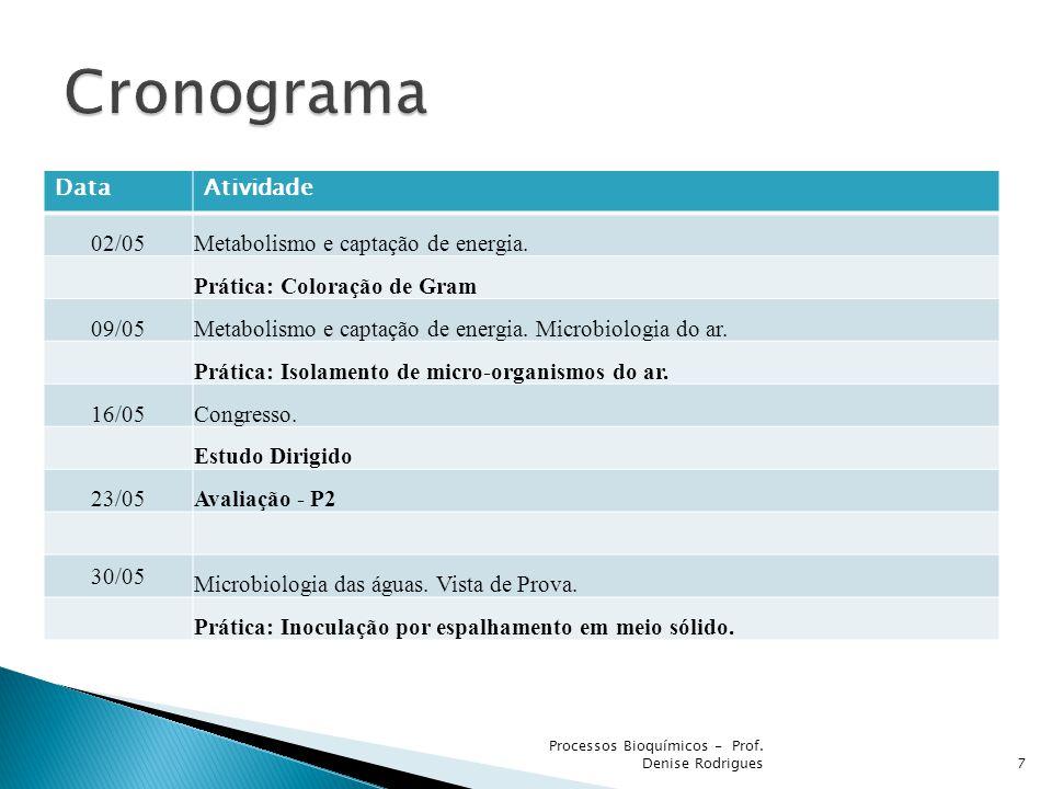 Cronograma Data Atividade 02/05 Metabolismo e captação de energia.