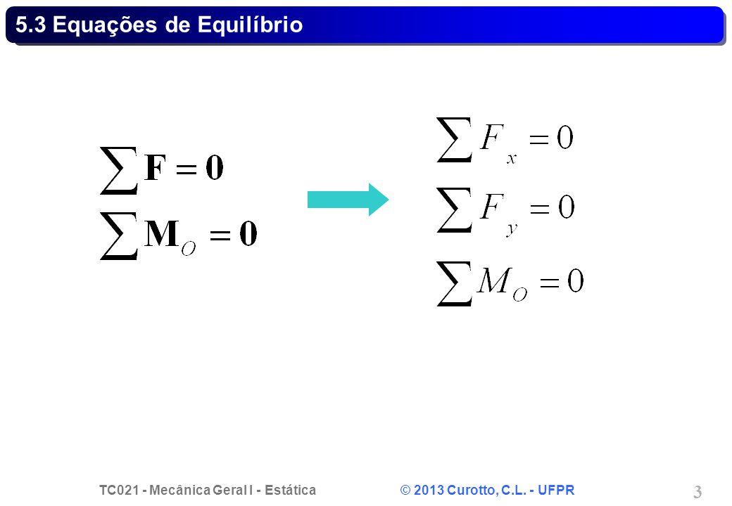 5.3 Equações de Equilíbrio