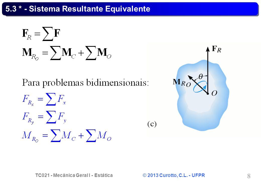 5.3 * - Sistema Resultante Equivalente