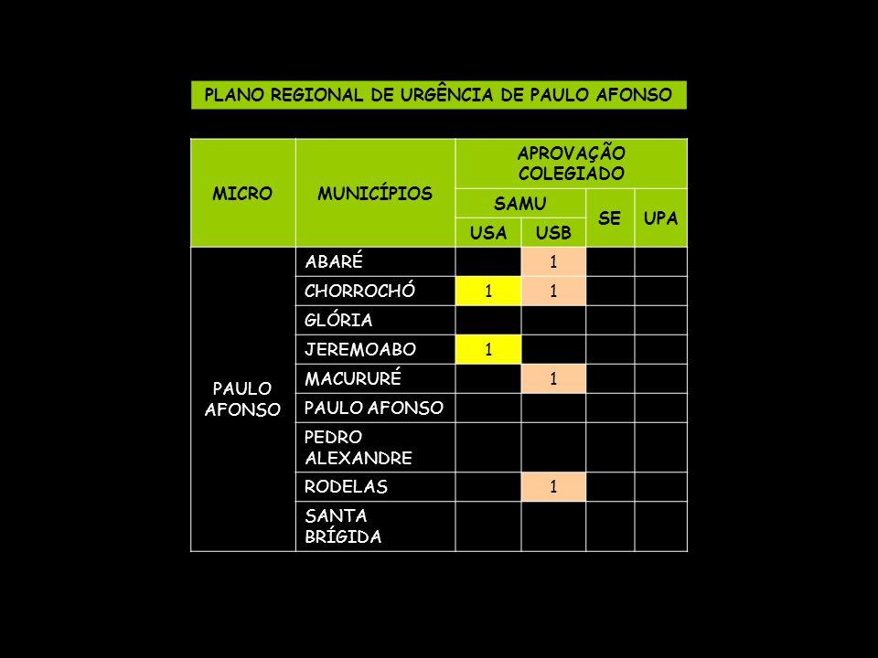 PLANO REGIONAL DE URGÊNCIA DE PAULO AFONSO