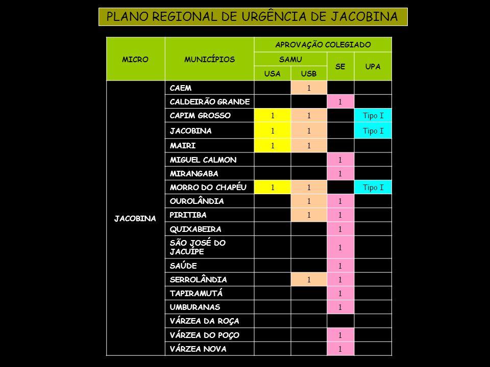 PLANO REGIONAL DE URGÊNCIA DE JACOBINA