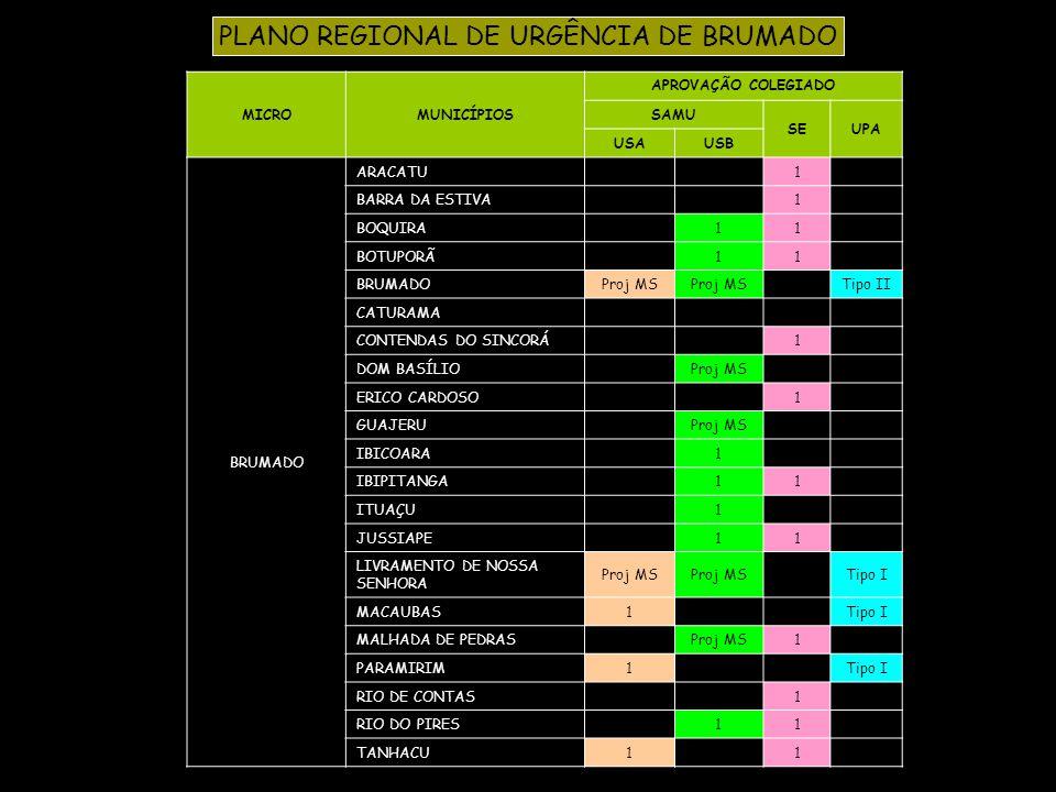 PLANO REGIONAL DE URGÊNCIA DE BRUMADO