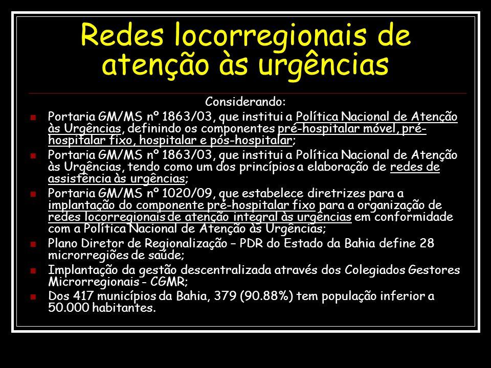 Redes locorregionais de atenção às urgências