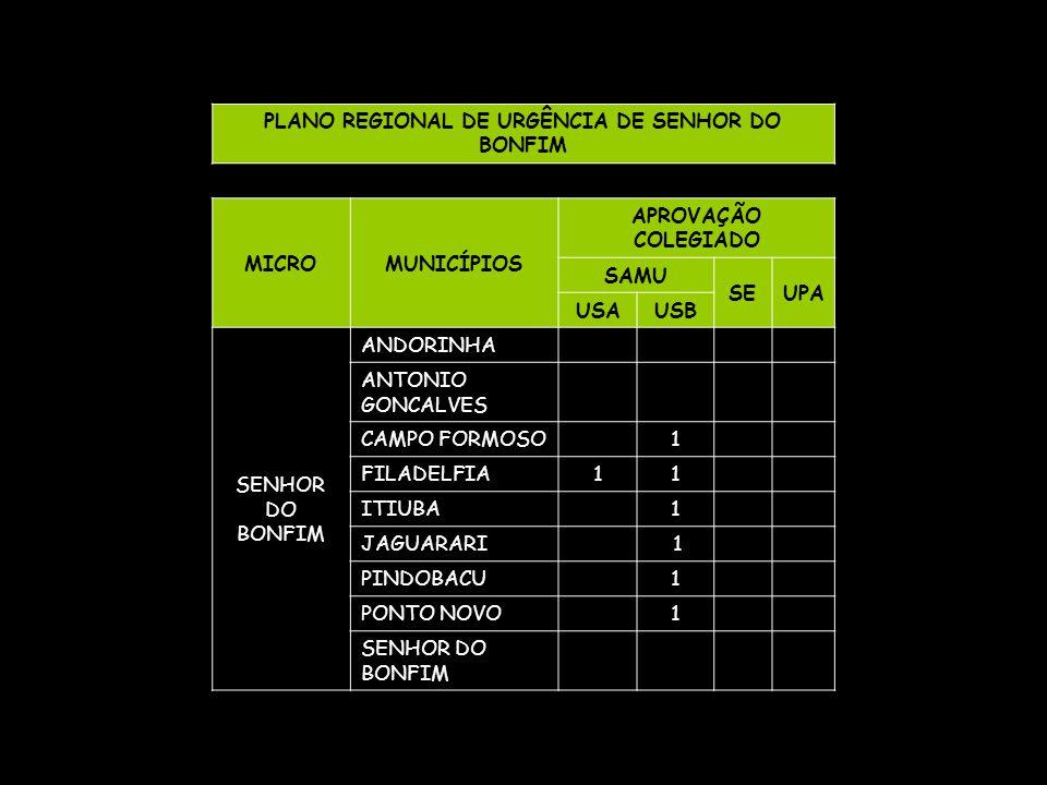 PLANO REGIONAL DE URGÊNCIA DE SENHOR DO BONFIM