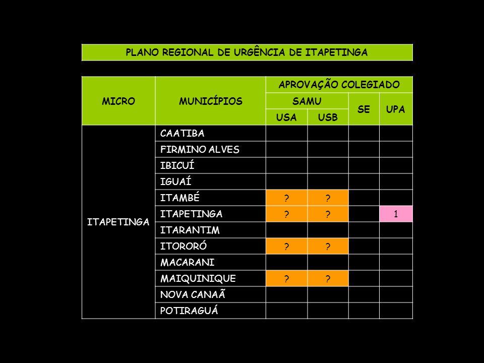 PLANO REGIONAL DE URGÊNCIA DE ITAPETINGA