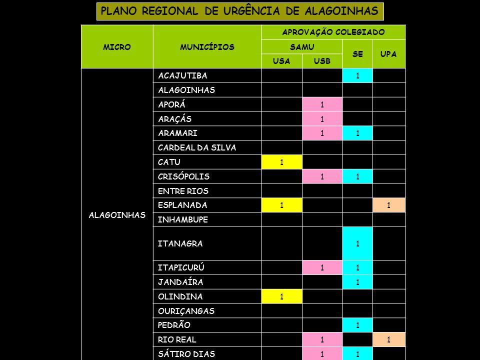 PLANO REGIONAL DE URGÊNCIA DE ALAGOINHAS