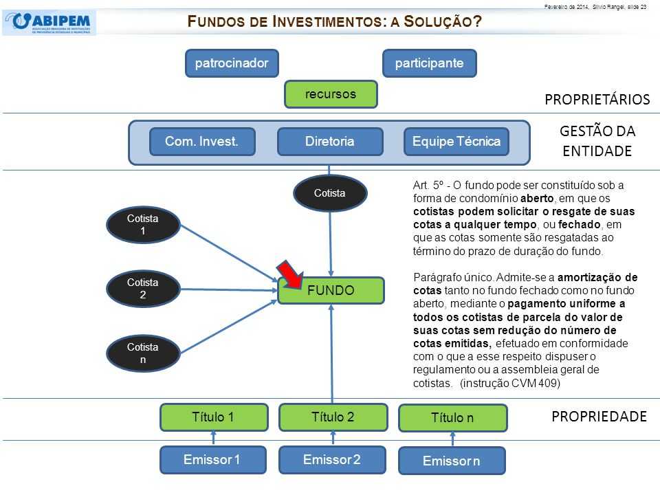 Fundos de Investimentos: a Solução