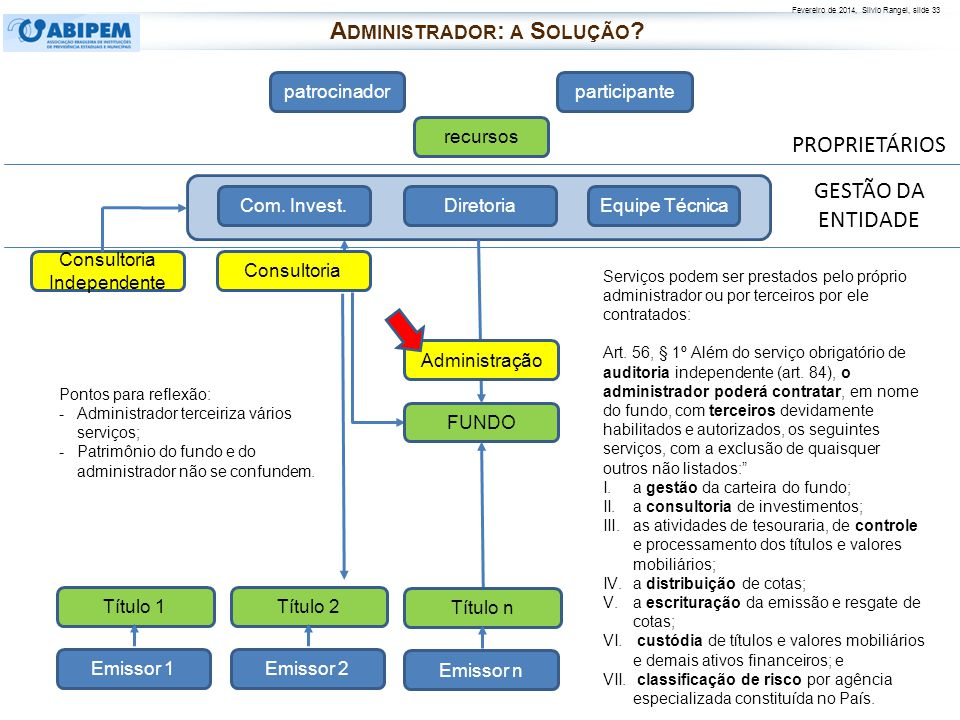 Administrador: a Solução