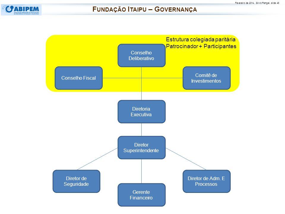 Fundação Itaipu – Governança