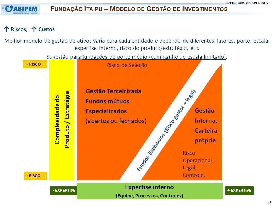 Fundação Itaipu – Modelo de Gestão de Investimentos