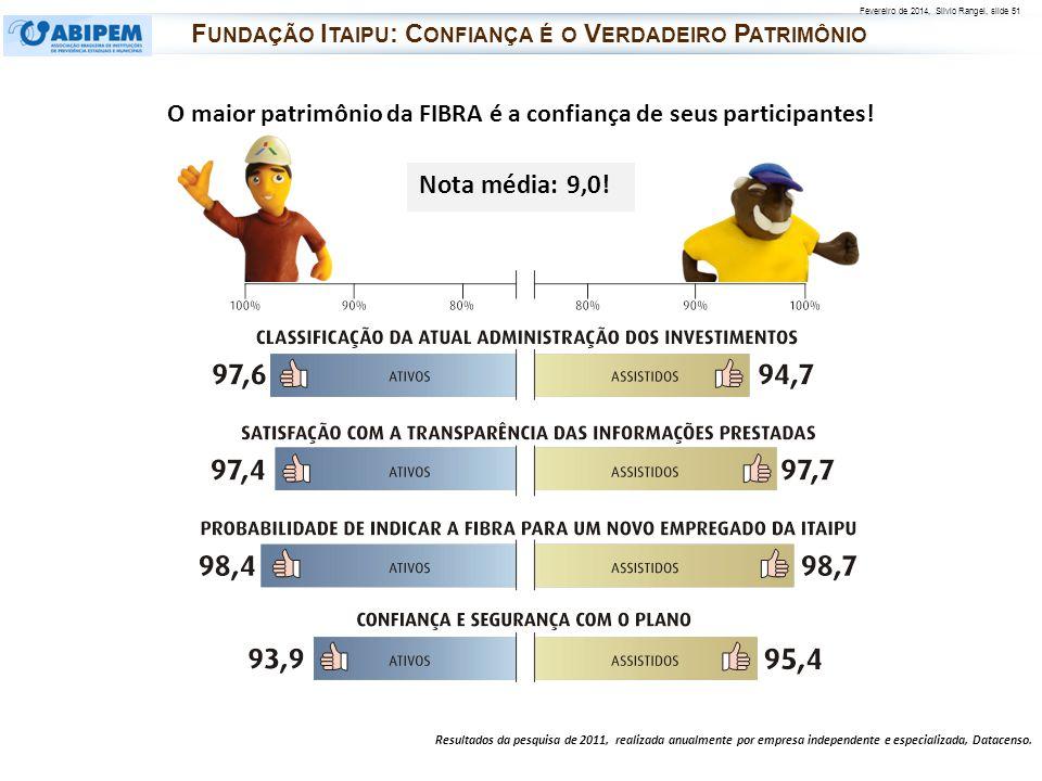 Nota média: 9,0! Fundação Itaipu: Confiança é o Verdadeiro Patrimônio