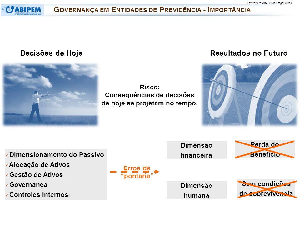 Governança em Entidades de Previdência - Importância