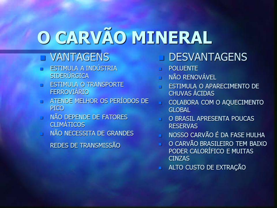O CARVÃO MINERAL VANTAGENS DESVANTAGENS