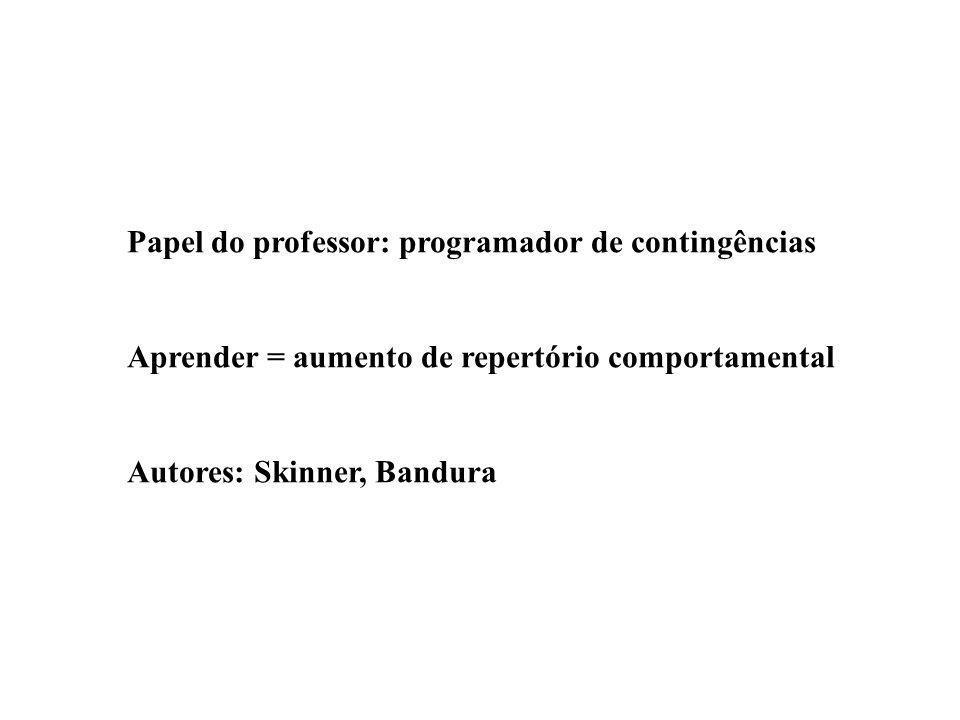 Papel do professor: programador de contingências